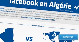 dia-facebook-en-algerie