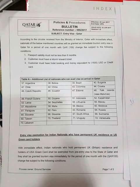 DIA-Liste de pays exemptés de visa QTAR
