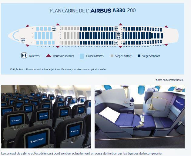 DIA-AIGLE AIRBUS 320