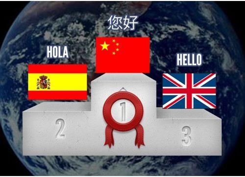 DIA-Langues