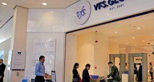 DIA-VFS-Global-VISA