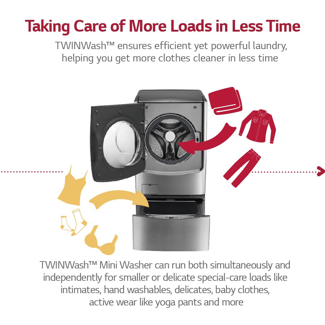 volution des tendances de la machine laver moderne l expert de la lessive repens dia. Black Bedroom Furniture Sets. Home Design Ideas